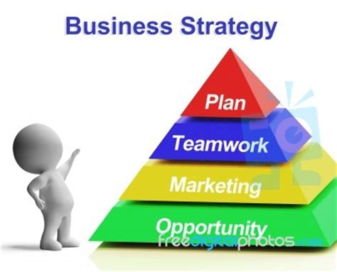 Consulting business plan template - free outline